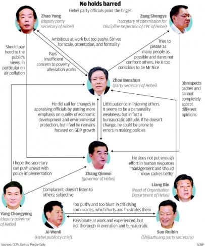Source - SCMP, September 28, 2013